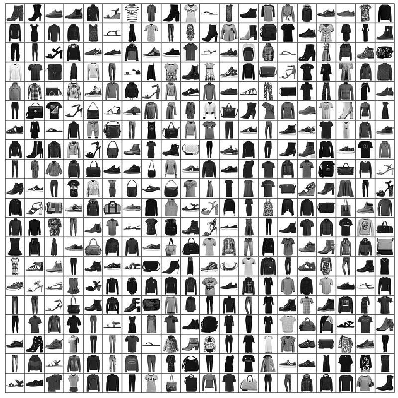Zalando's Fashion-MNIST Dataset – ML & Stats